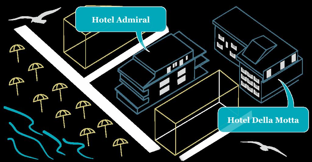 Posizione Della Motta hotel